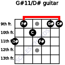 G#11/D# for guitar on frets 11, 9, 10, 11, 9, 9