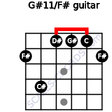 G#11/F# for guitar on frets 2, 4, 1, 1, 1, 2