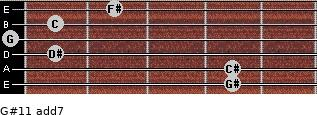 G#11 add(7) for guitar on frets 4, 4, 1, 0, 1, 2