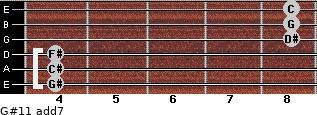 G#11 add(7) for guitar on frets 4, 4, 4, 8, 8, 8