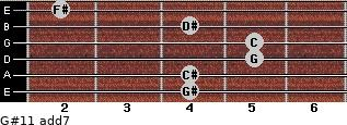 G#11 add(7) for guitar on frets 4, 4, 5, 5, 4, 2