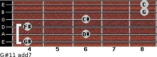 G#11 add(7) for guitar on frets 4, 6, 4, 6, 8, 8