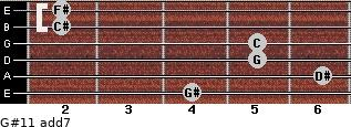G#11 add(7) for guitar on frets 4, 6, 5, 5, 2, 2