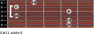 G#11 add(m3) for guitar on frets 4, 4, 1, 4, 1, 2