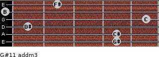 G#11 add(m3) for guitar on frets 4, 4, 1, 5, 0, 2