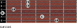 G#11b5 for guitar on frets 4, 3, 0, 1, 2, 2