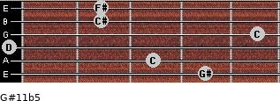 G#11b5 for guitar on frets 4, 3, 0, 5, 2, 2
