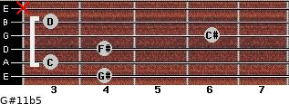 G#11b5 for guitar on frets 4, 3, 4, 6, 3, x