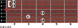 G#11b5 for guitar on frets 4, 3, 4, x, 2, 2