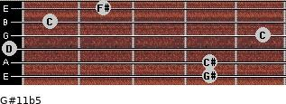 G#11b5 for guitar on frets 4, 4, 0, 5, 1, 2