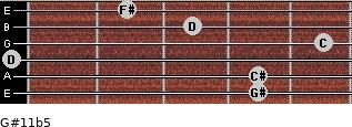 G#11b5 for guitar on frets 4, 4, 0, 5, 3, 2