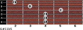G#11b5 for guitar on frets 4, 4, 4, 5, 3, 2