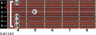G#11b5 for guitar on frets 4, 4, 4, 5, x, 4