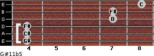 G#11b5 for guitar on frets 4, 4, 4, 7, 7, 8