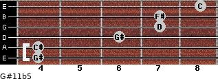 G#11b5 for guitar on frets 4, 4, 6, 7, 7, 8