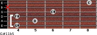 G#11b5 for guitar on frets 4, 5, 4, 6, x, 8