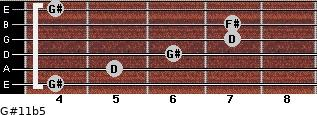 G#11b5 for guitar on frets 4, 5, 6, 7, 7, 4