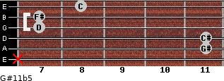 G#11b5 for guitar on frets x, 11, 11, 7, 7, 8