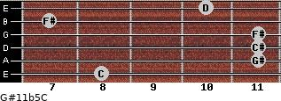 G#11b5/C for guitar on frets 8, 11, 11, 11, 7, 10