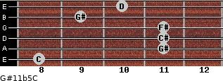 G#11b5/C for guitar on frets 8, 11, 11, 11, 9, 10