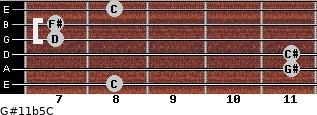 G#11b5/C for guitar on frets 8, 11, 11, 7, 7, 8