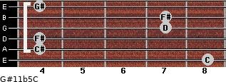 G#11b5/C for guitar on frets 8, 4, 4, 7, 7, 4