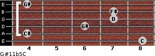 G#11b5/C for guitar on frets 8, 4, 6, 7, 7, 4