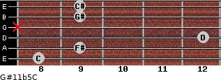 G#11b5/C for guitar on frets 8, 9, 12, x, 9, 9