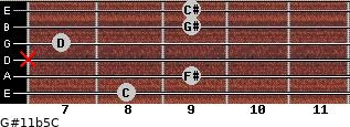 G#11b5/C for guitar on frets 8, 9, x, 7, 9, 9