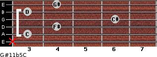 G#11b5/C for guitar on frets x, 3, 4, 6, 3, 4