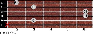 G#11b5/C for guitar on frets x, 3, 6, 6, 3, 2