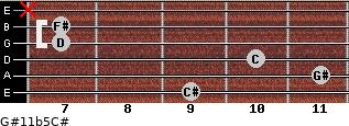 G#11b5/C# for guitar on frets 9, 11, 10, 7, 7, x