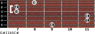 G#11b5/C# for guitar on frets 9, 11, 11, 7, 7, 8