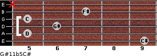 G#11b5/C# for guitar on frets 9, 5, 6, 5, 7, x
