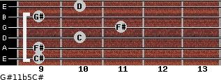 G#11b5/C# for guitar on frets 9, 9, 10, 11, 9, 10