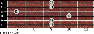 G#11b5/C# for guitar on frets 9, 9, 10, 7, 9, 9