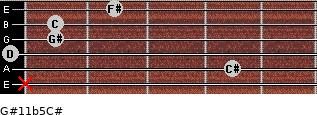 G#11b5/C# for guitar on frets x, 4, 0, 1, 1, 2