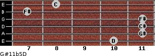 G#11b5/D for guitar on frets 10, 11, 11, 11, 7, 8