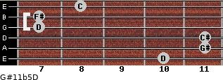 G#11b5/D for guitar on frets 10, 11, 11, 7, 7, 8