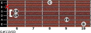 G#11b5/D for guitar on frets 10, 9, 6, 6, x, 8