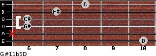 G#11b5/D for guitar on frets 10, x, 6, 6, 7, 8