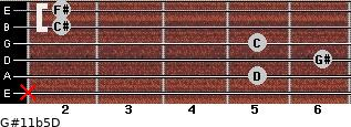 G#11b5/D for guitar on frets x, 5, 6, 5, 2, 2