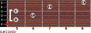 G#11b5/D for guitar on frets x, 5, 6, 5, 7, 9