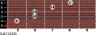 G#11b5/D for guitar on frets x, 5, 6, 6, 7, 8