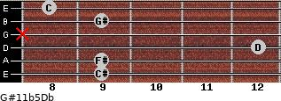 G#11b5/Db for guitar on frets 9, 9, 12, x, 9, 8
