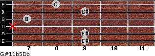 G#11b5/Db for guitar on frets 9, 9, x, 7, 9, 8