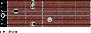 G#11b5/F# for guitar on frets 2, 3, 0, 1, 2, 2