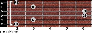 G#11b5/F# for guitar on frets 2, 3, 6, 6, 3, 2