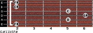 G#11b5/F# for guitar on frets 2, 5, 6, 5, 2, 2