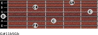 G#11b5/Gb for guitar on frets 2, 3, 0, 5, 2, 4